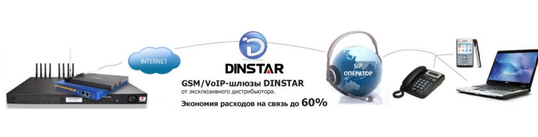 многофункциональный VoIP/GSM шлюз Dinstar