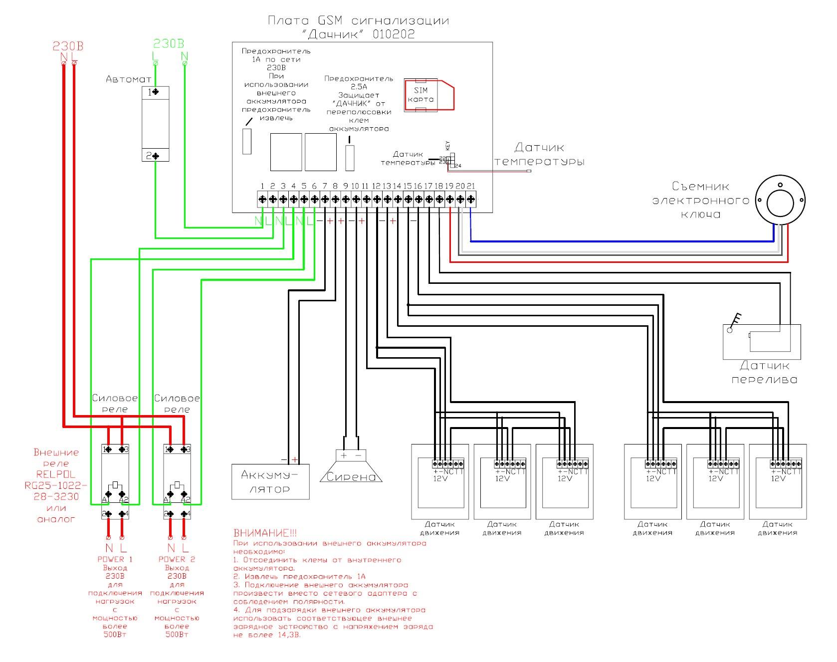 Схема gsm сигнализация