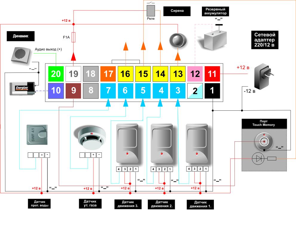 Mega SX-150 схема подключения